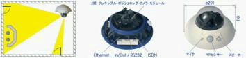mobotix_d12_function (1)