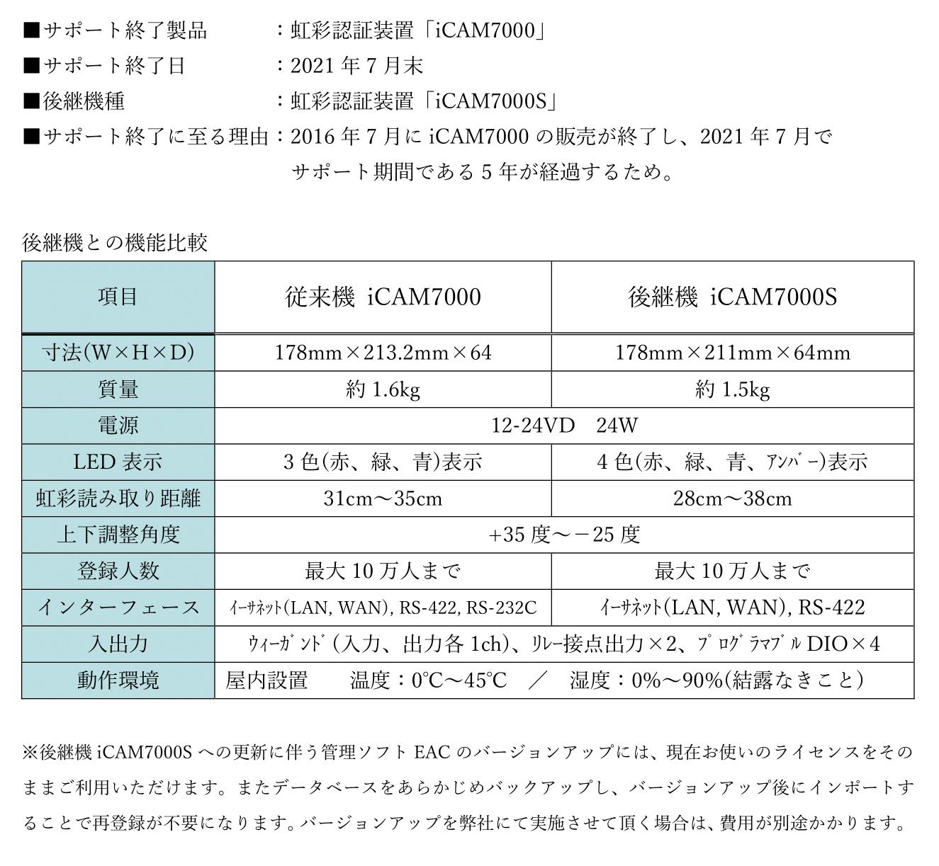 虹彩認証装置「iCAM7000」サポート終了のお知らせ